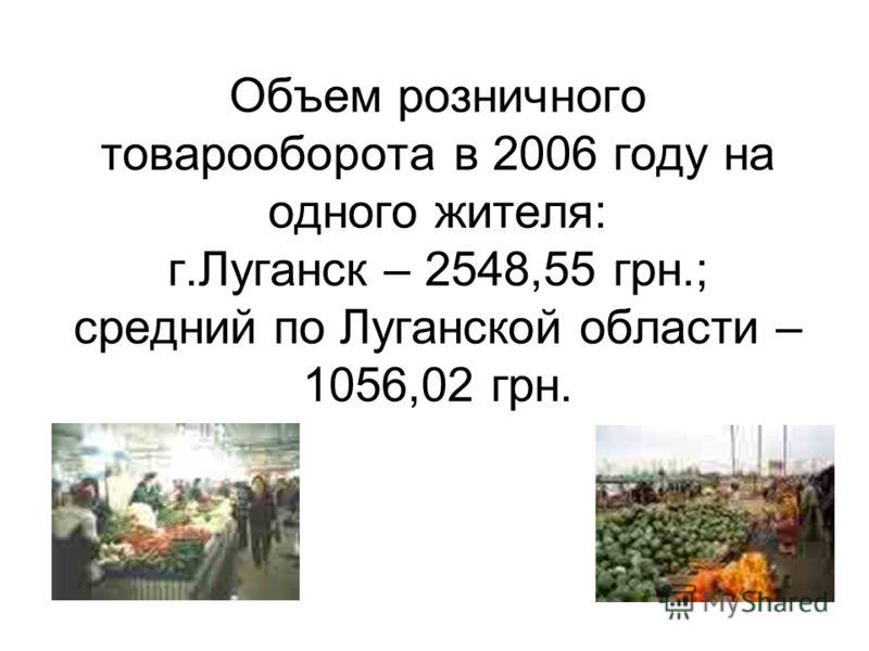 Объем розничного товарооборота в 2006 году на одного жителя: г.Луганск – 2548,55 грн.; средний по Луганской области – 1056,02 грн.