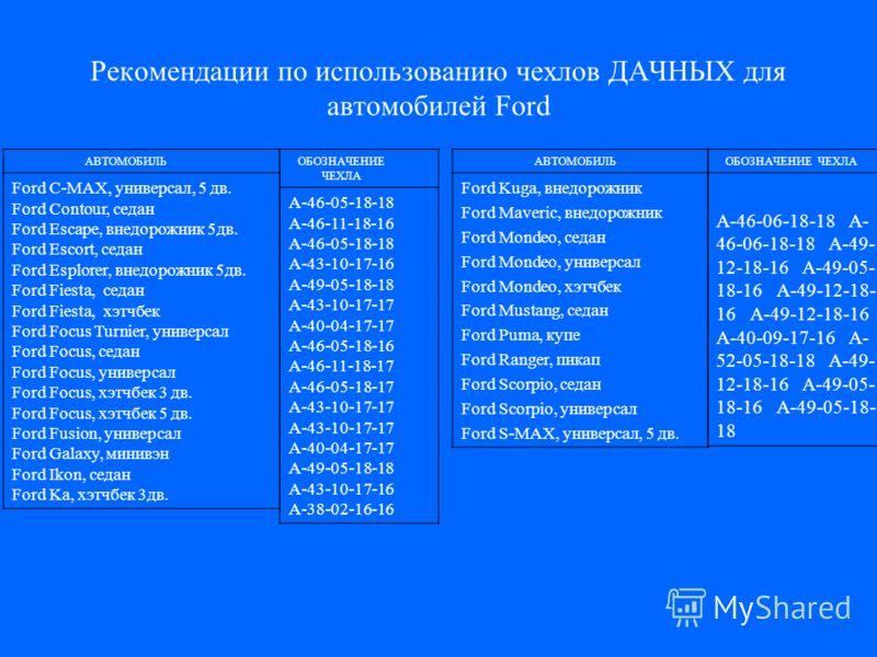 Рекомендации по использованию МАКСИчехлов для автомобилей Ford АВТОМОБИЛЬ Ford C-MAX, универсал, 5 дв. Ford Contour, седан Ford Escape, внедорожник 5 дв. Ford Escort, седан Ford Esplorer, внедорожник 5 дв. Ford Fiesta, седан Ford Fiesta, хэтчбек Ford