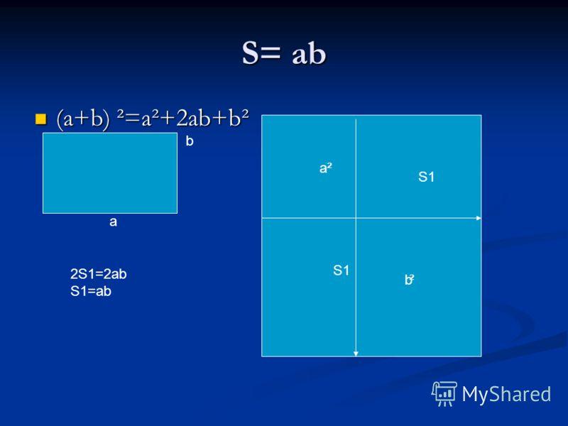 S= ab (a+b) ²=a²+2ab+b² (a+b) ²=a²+2ab+b² b a² ²b S1 a 2S1=2ab S1=ab
