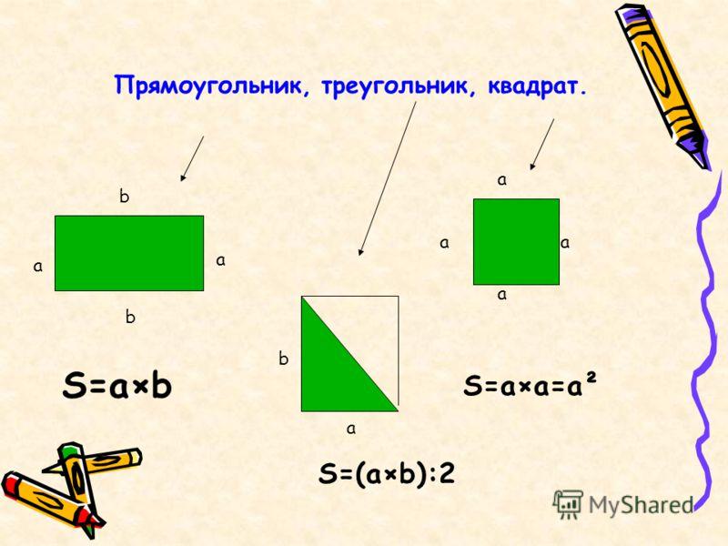 Прямоугольник, треугольник, квадрат. а b aa a a b a S=a×b S=a×a=a² b a S=(a×b):2