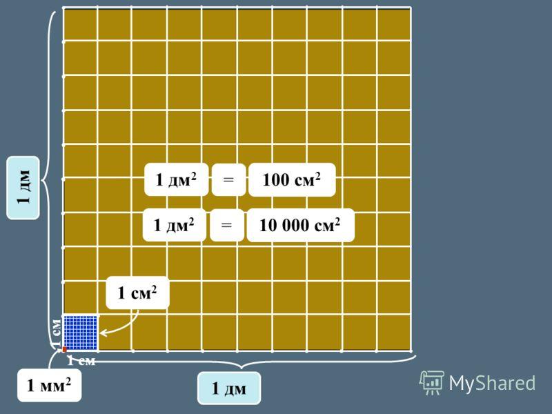 1 см 1 дм 1 см 2 1 дм 2 100 cм 2 = 1 мм 2 1 дм 2 10 000 cм 2 =