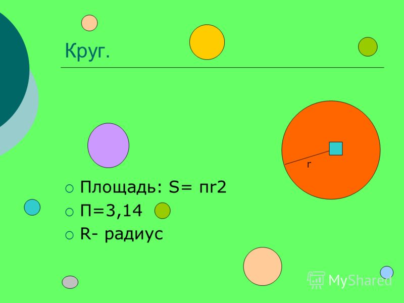 Круг. Площадь: S= пr2 П=3,14 R- радиус r r