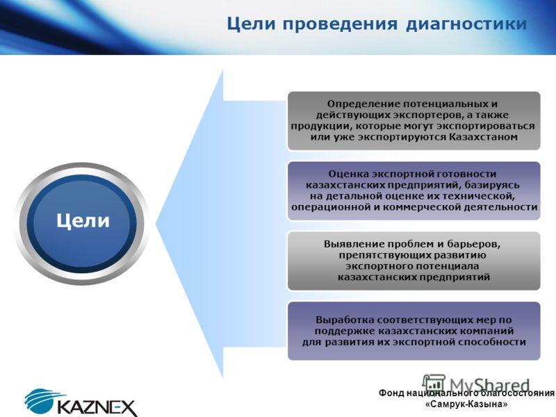 www.themegallery.com Company Logo Цели проведения диагностики Определение потенциальных и действующих экспортеров, а также продукции, которые могут экспортироваться или уже экспортируются Казахстаном Выработка соответствующих мер по поддержке казахст
