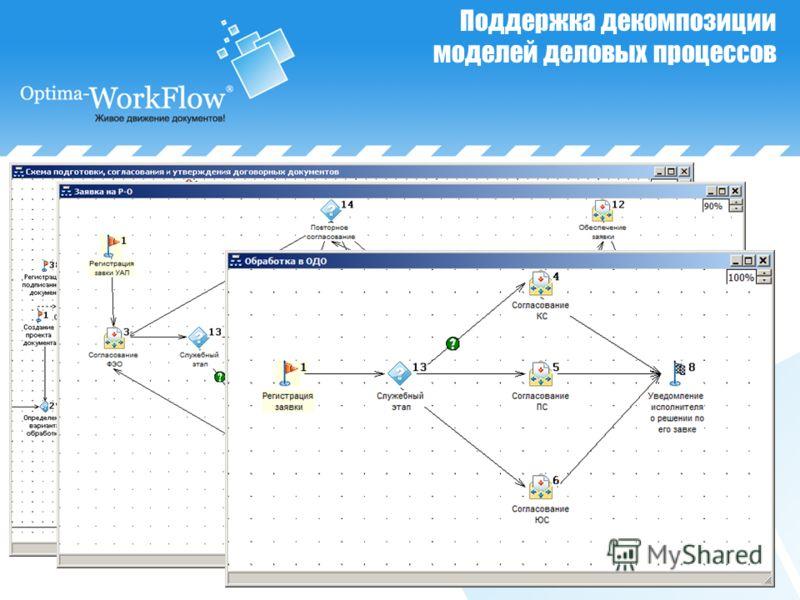Поддержка декомпозиции моделей деловых процессов