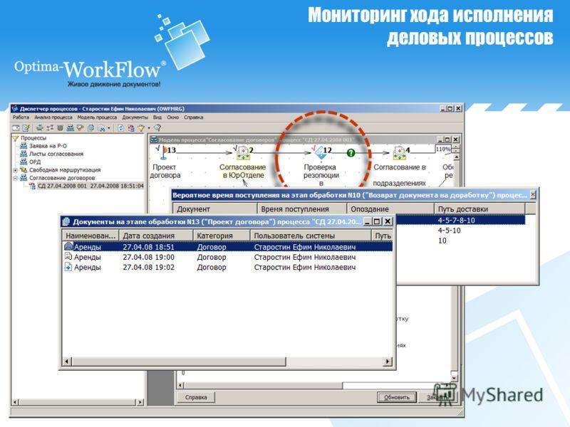 Мониторинг хода исполнения деловых процессов