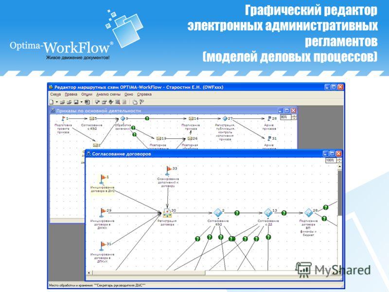 Графический редактор электронных административных регламентов (моделей деловых процессов)