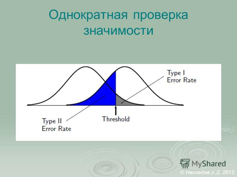 Однократная проверка значимости Наследов А. Д, 2012