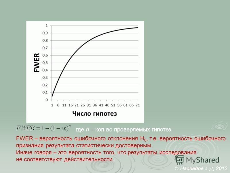 FWER – вероятность ошибочного отклонения H 0, т.е. вероятность ошибочного признания результата статистически достоверным. Иначе говоря – это вероятность того, что результаты исследования не соответствуют действительности. где n – кол-во проверяемых г