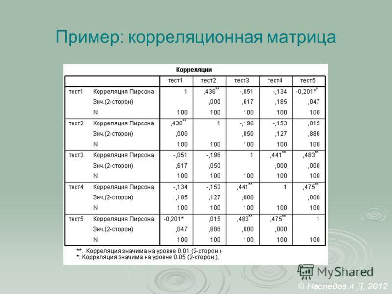 Пример: корреляционная матрица Наследов А. Д, 2012