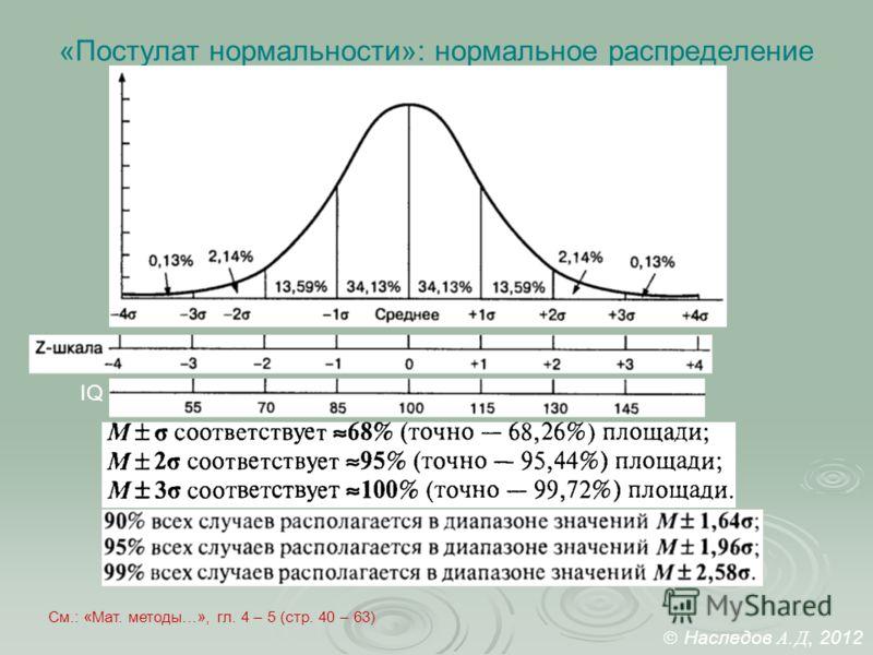 «Постулат нормальности»: нормальное распределение IQ Наследов А. Д, 2012 См.: «Мат. методы…», гл. 4 – 5 (стр. 40 – 63)