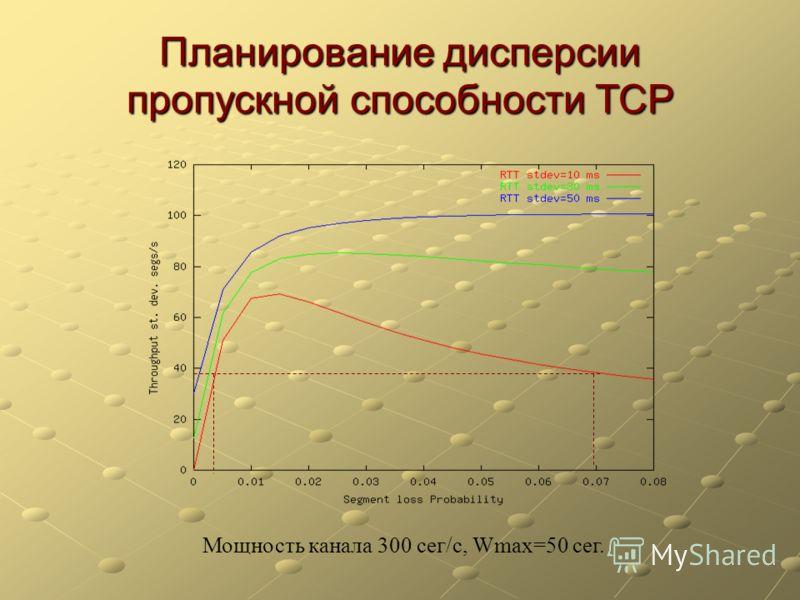 Планирование дисперсии пропускной способности TCP Мощность канала 300 сег/с, Wmax=50 сег.