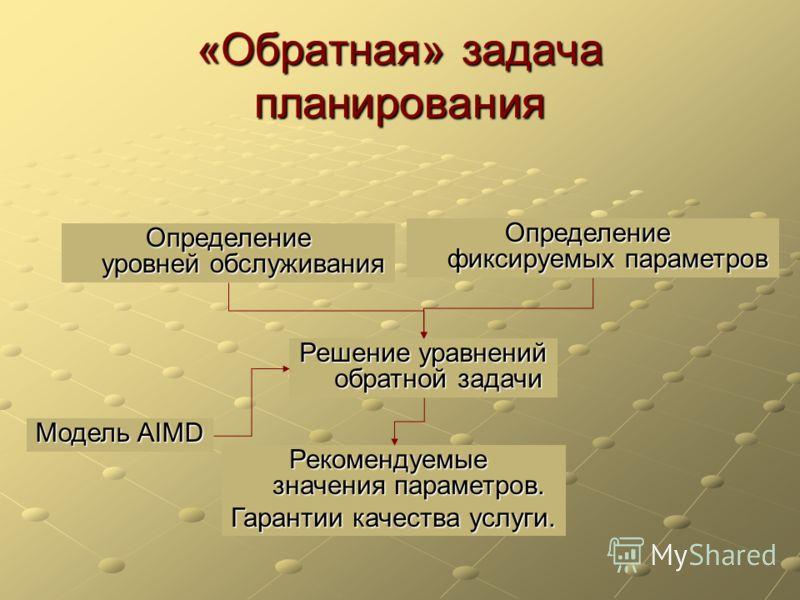 «Обратная» задача планирования Определение уровней обслуживания Определение фиксируемых параметров Решение уравнений обратной задачи Рекомендуемые значения параметров. Гарантии качества услуги. Модель AIMD