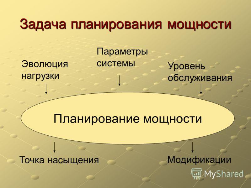 Задача планирования мощности Планирование мощности Эволюция нагрузки Параметры системы Уровень обслуживания Точка насыщения Модификации