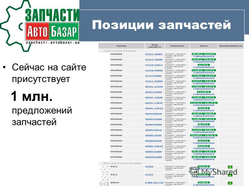 Позиции запчастей Сейчас на сайте присутствует 1 млн. предложений запчастей