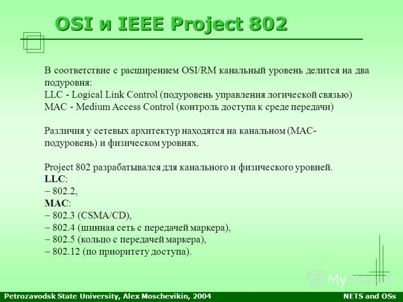 Petrozavodsk State University, Alex Moschevikin, 2004NETS and OSs OSI и IEEE Project 802 В соответствие с расширением OSI/RM канальный уровень делится на два подуровня: LLC - Logical Link Control (подуровень управления логической связью) MAC - Medium