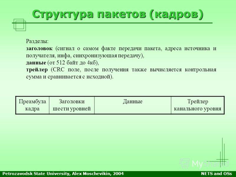 Petrozavodsk State University, Alex Moschevikin, 2004NETS and OSs Структура пакетов (кадров) Разделы: заголовок (сигнал о самом факте передачи пакета, адреса источника и получателя, инфа, синхронизующая передачу), данные (от 512 байт до 4кб), трейлер