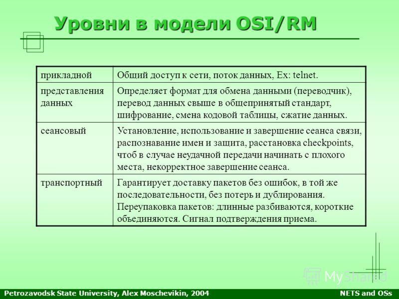 Petrozavodsk State University, Alex Moschevikin, 2004NETS and OSs Уровни в модели OSI/RM прикладнойОбщий доступ к сети, поток данных, Ex: telnet. представления данных Определяет формат для обмена данными (переводчик), перевод данных свыше в общеприня