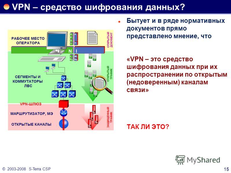 © 2003-2008 S-Terra CSP 15 VPN – средство шифрования данных? Бытует и в ряде нормативных документов прямо представлено мнение, что «VPN – это средство шифрования данных при их распространении по открытым (недоверенным) каналам связи» ТАК ЛИ ЭТО?