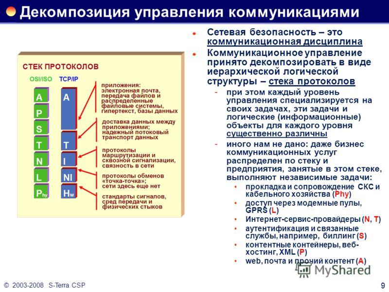 © 2003-2008 S-Terra CSP 9 Декомпозиция управления коммуникациями Сетевая безопасность – это коммуникационная дисциплина Коммуникационное управление принято декомпозировать в виде иерархической логической структуры – стека протоколов при этом каждый