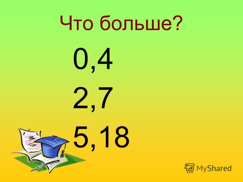 Что больше? 0,4 2,7 5,18