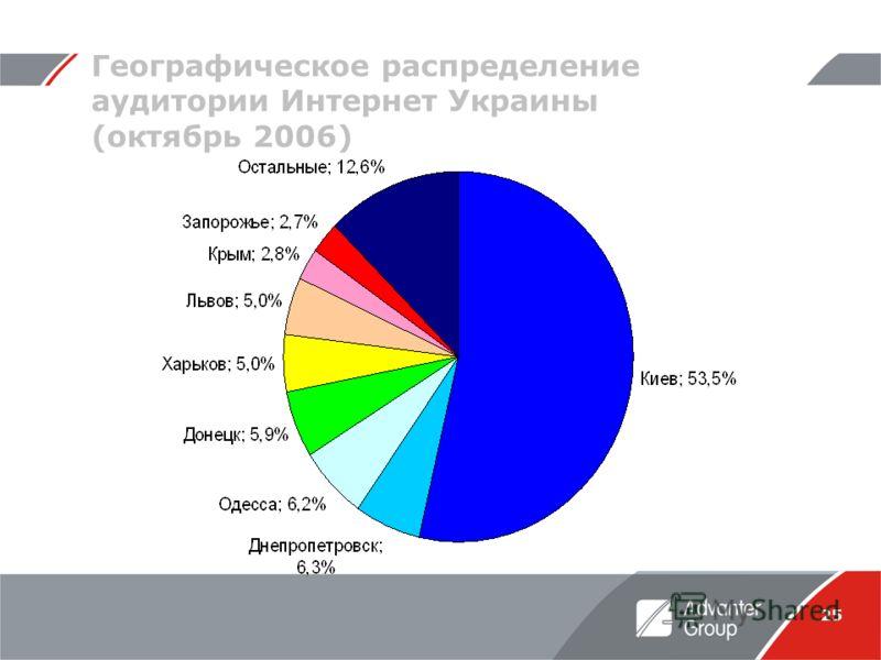 25 Географическое распределение аудитории Интернет Украины (октябрь 2006)