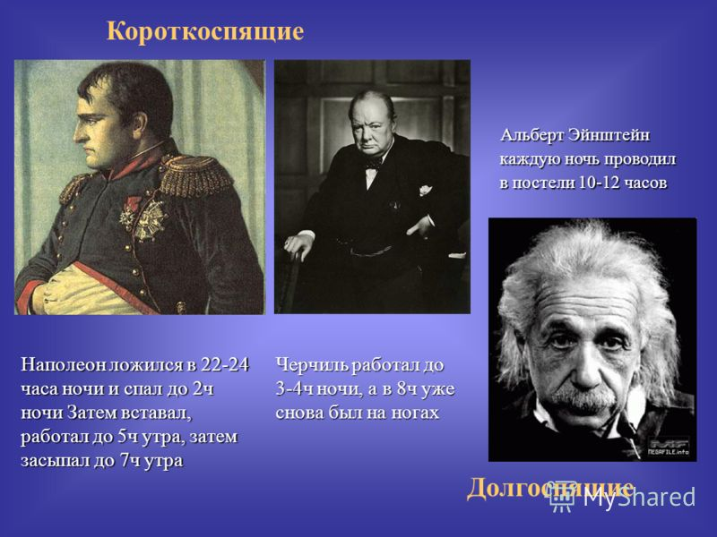 Наполеон ложился в 22-24 часа ночи и спал до 2ч ночи Затем вставал, работал до 5ч утра, затем засыпал до 7ч утра Черчиль работал до 3-4ч ночи, а в 8ч уже снова был на ногах Альберт Эйнштейн Альберт Эйнштейн каждую ночь проводил каждую ночь проводил в
