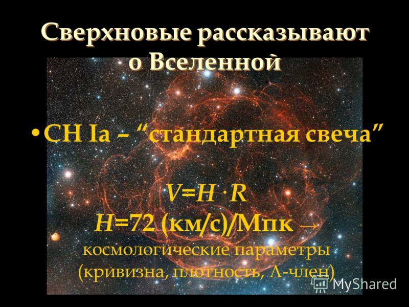 Сверхновые рассказывают о Вселенной СН Iа – стандартная свеча V=H· R H =72 (км/с)/Мпк космологические параметры (кривизна, плотность, -член)