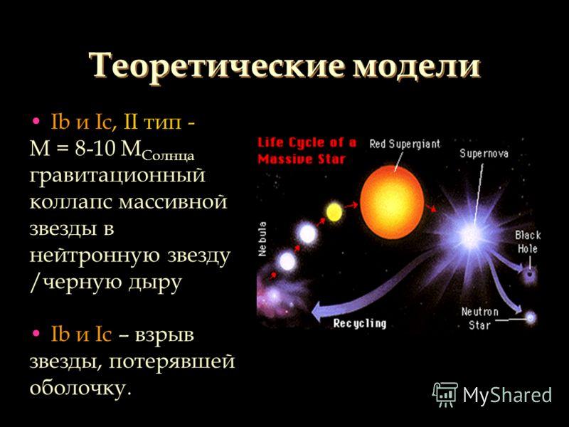 Теоретические модели Ib и Ic, II тип - М = 8-10 М Солнца гравитационный коллапс массивной звезды в нейтронную звезду /черную дыру Ib и Ic – взрыв звезды, потерявшей оболочку.