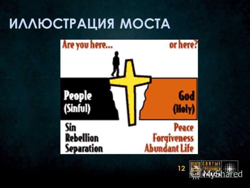 ИЛЛЮСТРАЦИЯ МОСТА 12