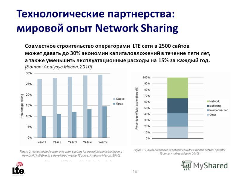 16 Совместное строительство операторами LTE сети в 2500 сайтов может давать до 30% экономии капиталовложений в течение пяти лет, а также уменьшить эксплуатационные расходы на 15% за каждый год. [Source: Analysys Mason, 2010] Технологические партнерст