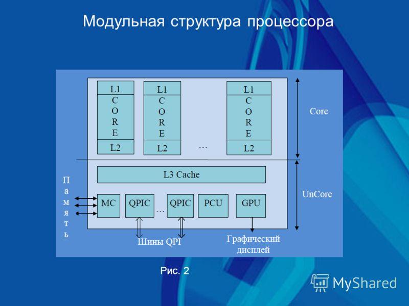 Модульная структура процессора Рис. 2