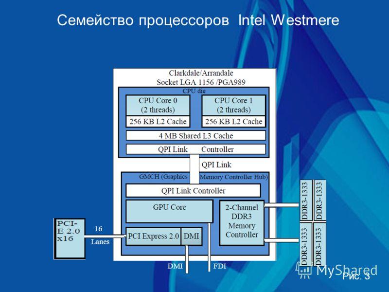 Семейство процессоров Intel Westmere 16 Lanes Рис. 3 DMIFDI