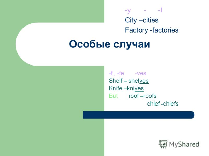 Особые случаи -f, -fe -ves Shelf – shelves Knife –knives But roof –roofs chief -chiefs -y - -I City –cities Factory -factories
