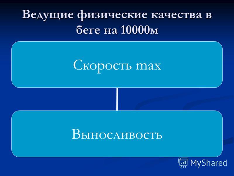 Ведущие физические качества в беге на 10000м Скорость max Выносливость