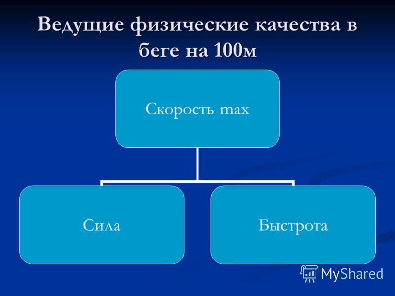 Ведущие физические качества в беге на 100м Скорость max СилаБыстрота