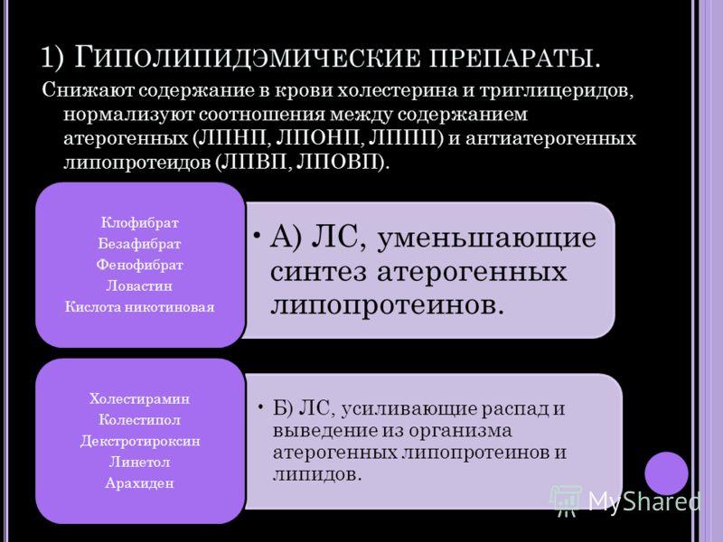 1) Г ИПОЛИПИДЭМИЧЕСКИЕ ПРЕПАРАТЫ. Снижают содержание в крови холестерина и триглицеридов, нормализуют соотношения между содержанием атерогенных (ЛПНП, ЛПОНП, ЛППП) и антиатерогенных липопротеидов (ЛПВП, ЛПОВП). А) ЛС, уменьшающие синтез атерогенных л