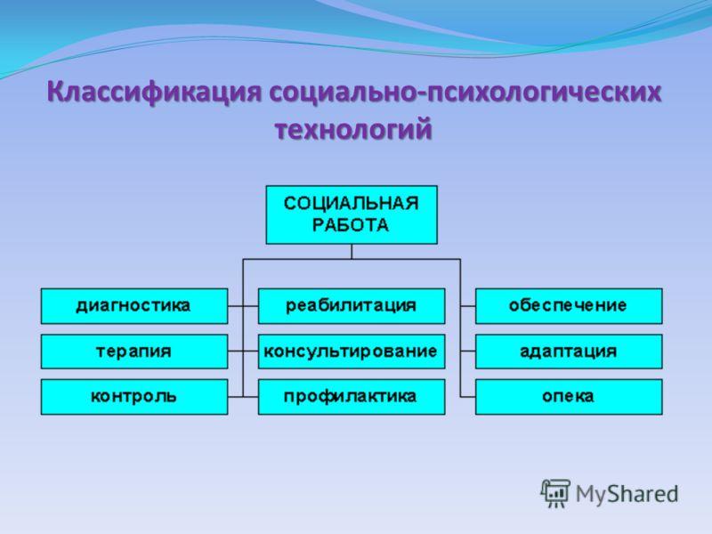 Классификация социально-психологических технологий