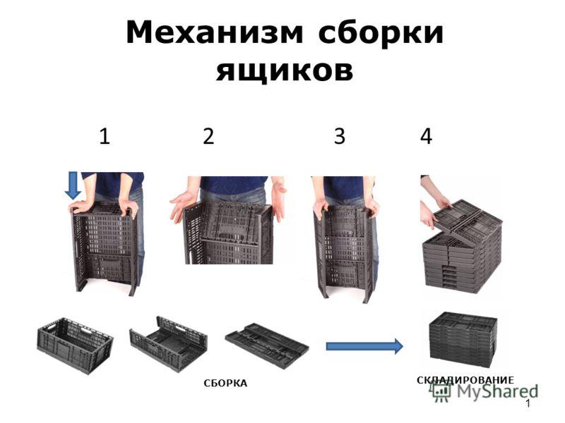 Механизм сборки ящиков 1 2 3 4 1 СБОРКА СКЛАДИРОВАНИЕ