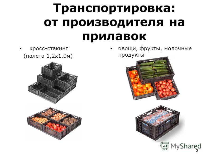 Транспортировка: от производителя на прилавок кросс-стакинг (палета 1,2х1,0м) 3 овощи, фрукты, молочные продукты