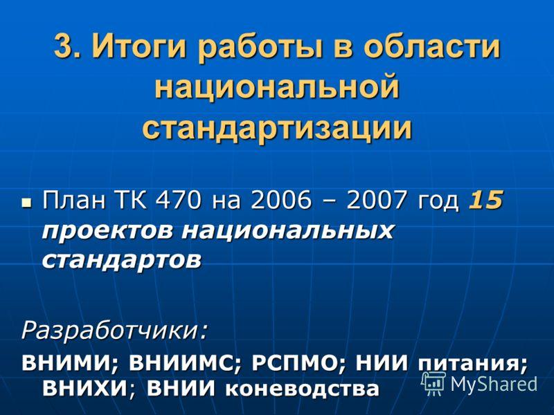 3. Итоги работы в области национальной стандартизации План ТК 470 на 2006 – 2007 год 15 проектов национальных стандартов План ТК 470 на 2006 – 2007 год 15 проектов национальных стандартовРазработчики: ВНИМИ; ВНИИМС; РСПМО; НИИ питания; ВНИХИ; ВНИИ ко