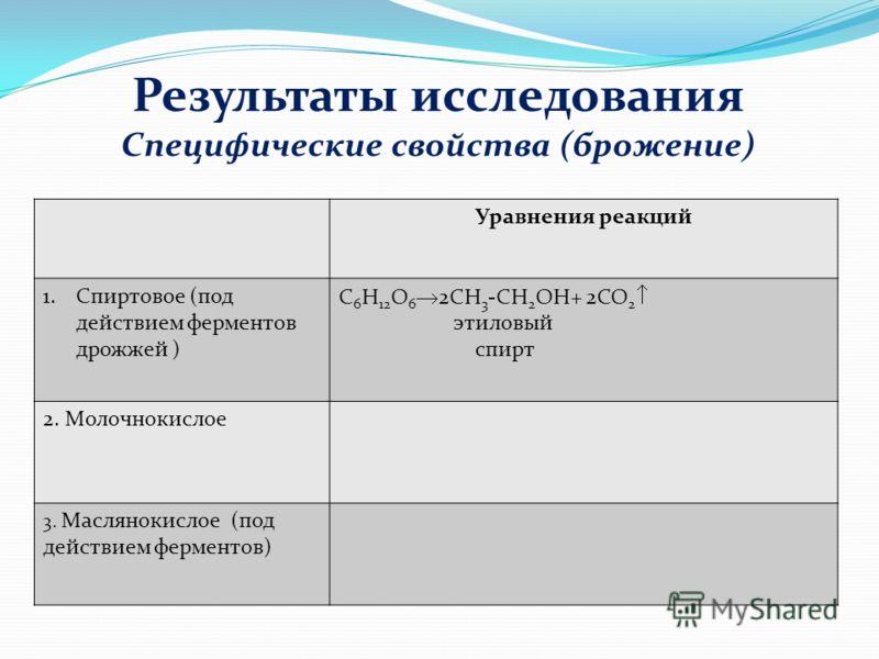 Уравнения реакций 1.Спиртовое (под действием ферментов дрожжей ) C 6 H 12 O 6 2CH 3 -CH 2 OH+ 2CO 2 этиловый спирт 2. Молочнокислое 3. Маслянокислое (под действием ферментов) Специфические свойства (брожение) Результаты исследования
