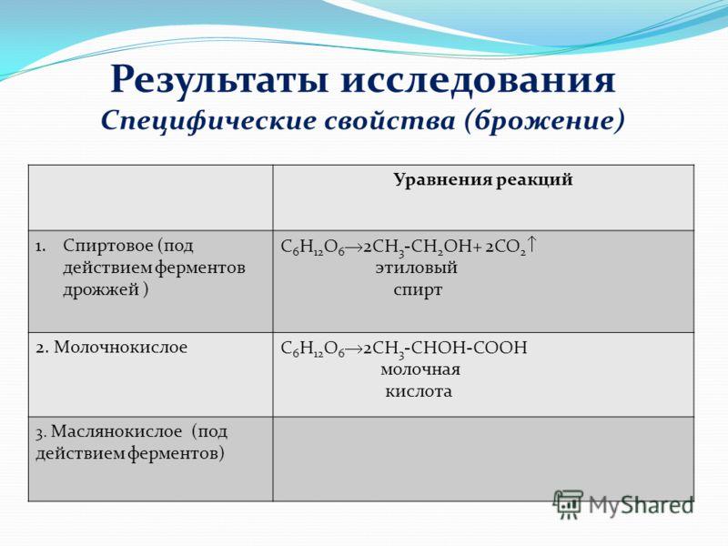 Уравнения реакций 1.Спиртовое (под действием ферментов дрожжей ) C 6 H 12 O 6 2CH 3 -CH 2 OH+ 2CO 2 этиловый спирт 2. Молочнокислое C 6 H 12 O 6 2CH 3 -CHOH-COOH молочная кислота 3. Маслянокислое (под действием ферментов) Специфические свойства (брож