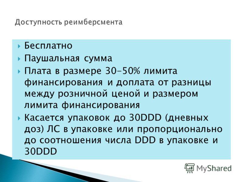 Бесплатно Паушальная сумма Плата в размере 30-50% лимита финансирования и доплата от разницы между розничной ценой и размером лимита финансирования Касается упаковок до 30DDD (дневных доз) ЛС в упаковке или пропорционально до соотношения числа DDD в