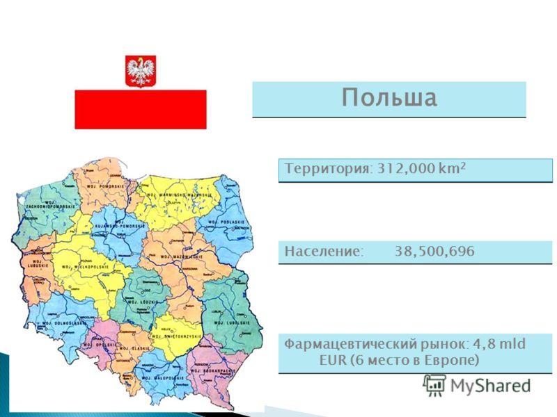 Территория: 312,000 km 2 Польша Население: 38,500,696 Фармацевтический рынок: 4,8 mld EUR (6 место в Европе)