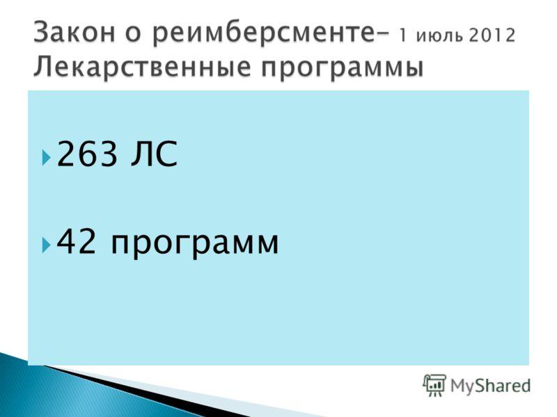 263 ЛС 42 программ