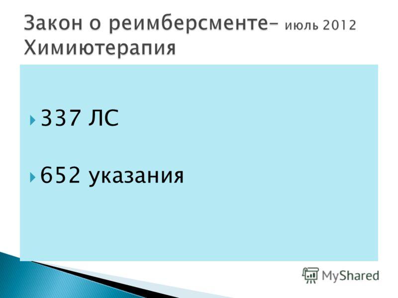 337 ЛС 652 указания