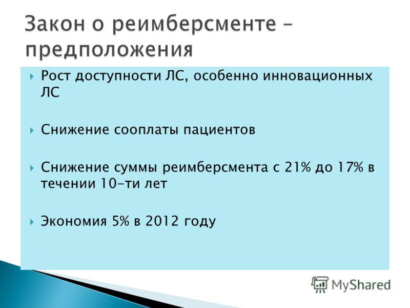 Рост доступности ЛС, особенно инновационных ЛС Снижение сооплаты пациентов Снижение суммы реимберсмента с 21% до 17% в течении 10-ти лет Экономия 5% в 2012 году