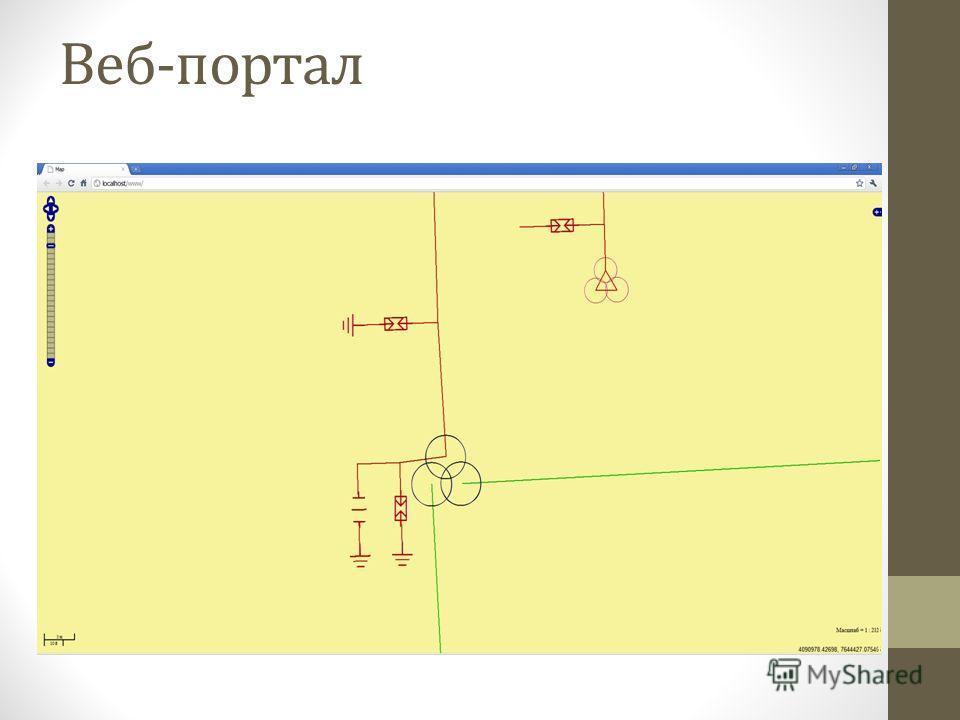 http://RKTwebmap/DetailView?VERSION=1.3.0&RE QUEST=GetMap&LAYERS=Detail_View&WIDTH=102 4&HEIGHT=768&FORMAT=image/png&CRS=EPSG:9 00913&BBOX=4090547,7644131,4091636,7644672 &EXCEPTION=application/vnd.ogc.se_xml Веб-портал