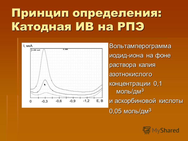 Принцип определения: Катодная ИВ на РПЭ Вольтамперограмма иодид-иона на фоне раствора калия азотнокислого концентрации 0,1 моль/дм 3 и аскорбиновой кислоты 0,05 моль/дм 3