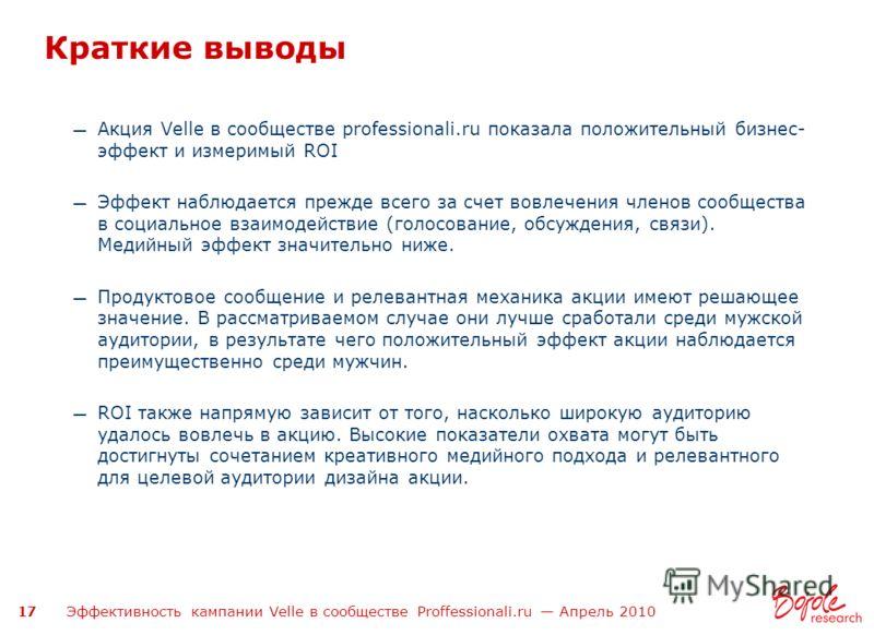 Эффективность кампании Velle в сообществе Proffessionali.ru Апрель 2010 17 Краткие выводы Акция Velle в сообществе professionali.ru показала положительный бизнес- эффект и измеримый ROI Эффект наблюдается прежде всего за счет вовлечения членов сообще
